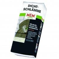 Gut gemocht ▷ Feuchtigkeitsschutz in Haus und Garage: Wir haben verschiedene DK43
