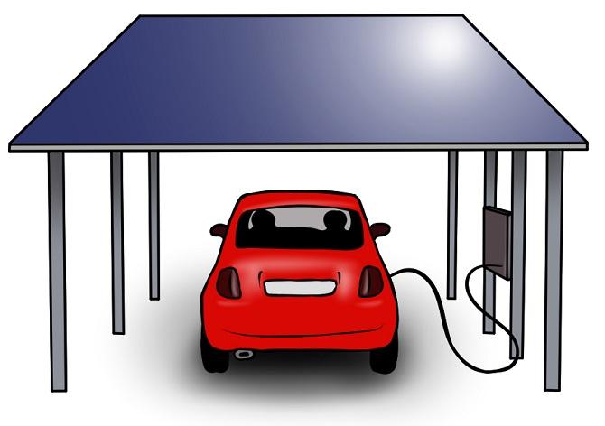 Tankstelle für das Auto