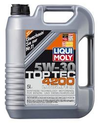 Welches Motoröl 5w30 ist das beste? Wir haben es getestet