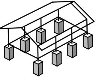welches fundament eignet sich f r fertiggaragen mit konfigurator. Black Bedroom Furniture Sets. Home Design Ideas